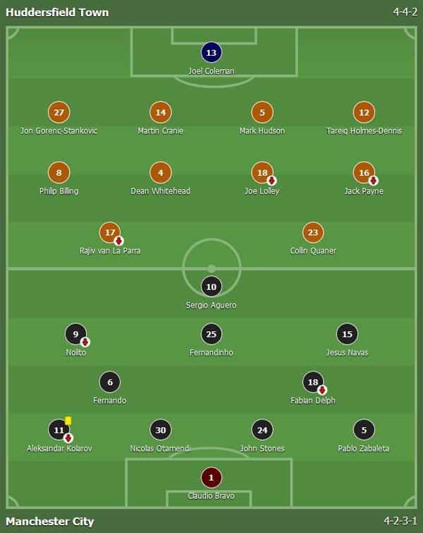 Tran Huddersfield vs Man City anh 1