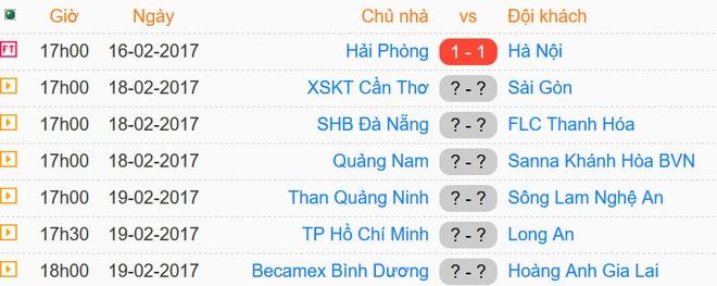 CLB Thanh Hoa tiep tuc bat bai o V.League 2017 hinh anh 4