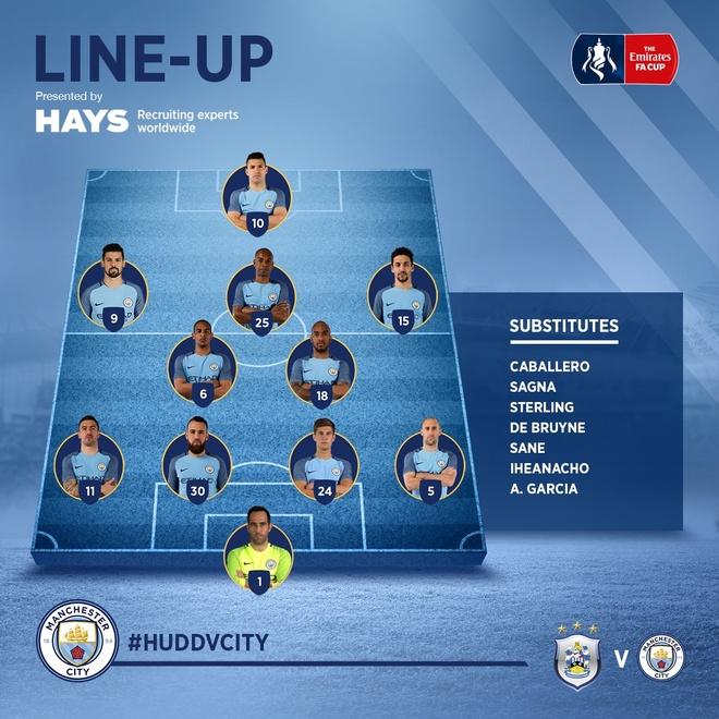 Tran Huddersfield vs Man City anh 9