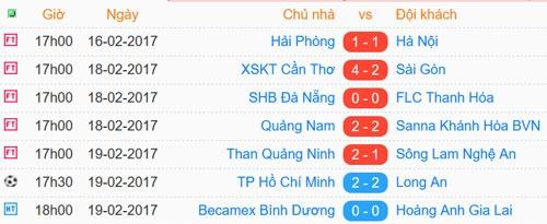 Tran CLB Binh Duong vs CLB HAGL anh 13