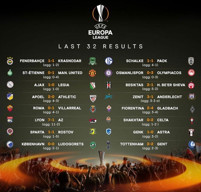 MU gap doi thu nao o Europa League? anh 2