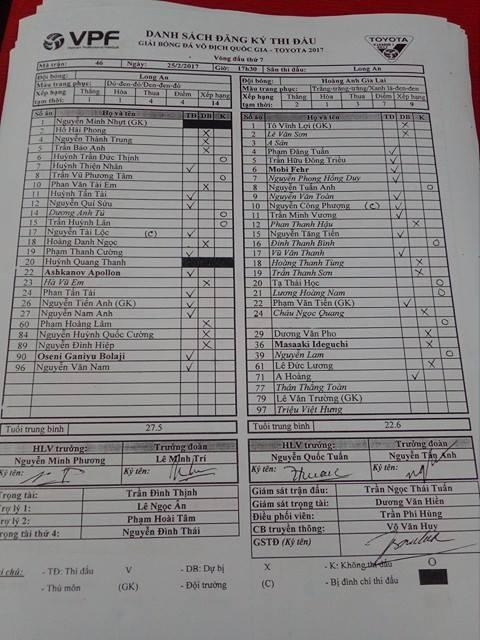 CLB Long An 0-3 CLB HAGL: Cong Phuong, Van Thanh ghi ban hinh anh 8