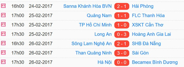 Vong 7 V.League 2017 anh 1