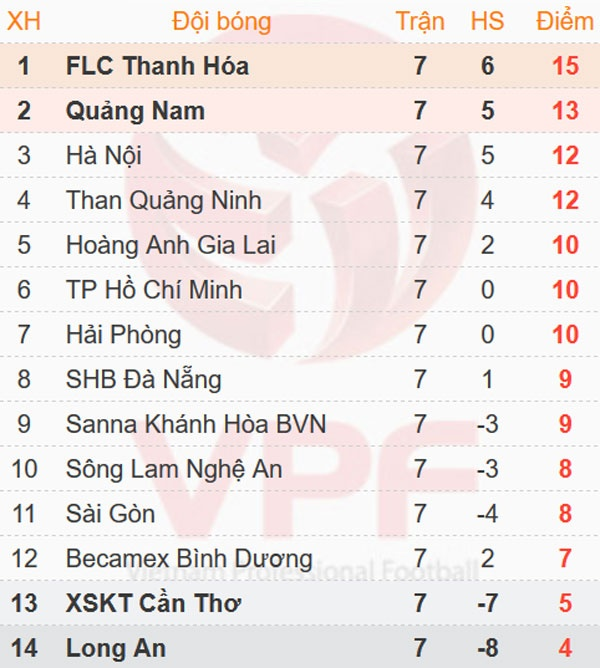 Vong 7 V.League 2017 anh 2