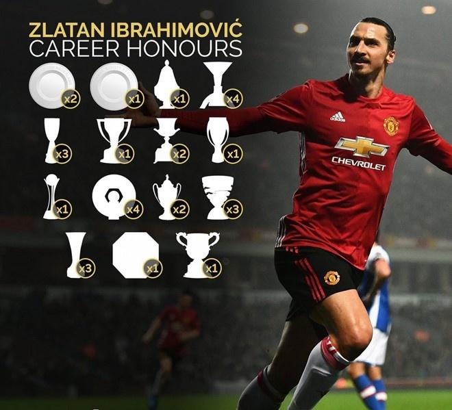 'Ibrahimovic dang lam chu phong thay do MU' hinh anh 2