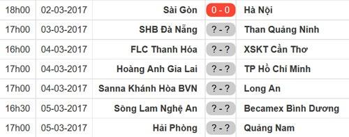 Tuong thuat CLB Sai Gon vs CLB Ha Noi anh 1