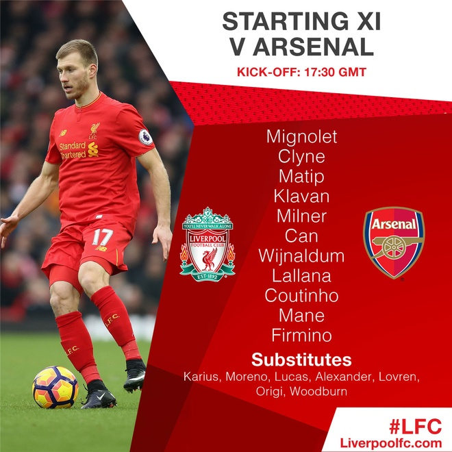 Liverpool 3-1 Arsenal: Arsene Wenger om dau that vong hinh anh 5