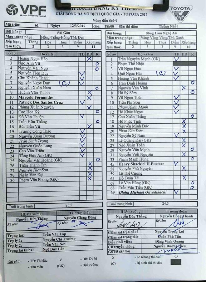 CLB Sai Gon thang SLNA 3-1, CLB Thanh Hoa tiep tuc bat bai hinh anh 20