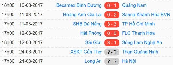 CLB Sai Gon thang SLNA 3-1, CLB Thanh Hoa tiep tuc bat bai hinh anh 1