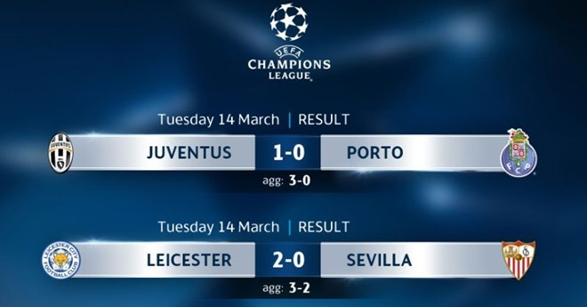 Cau thu Juve muon tra thu Barca o Champions League hinh anh 2