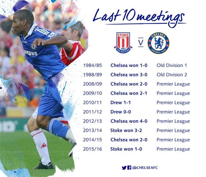Tran Stoke vs Chelsea anh 9