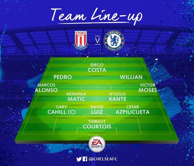 Tran Stoke vs Chelsea anh 10