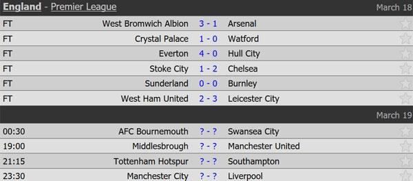 Tran Stoke vs Chelsea anh 1
