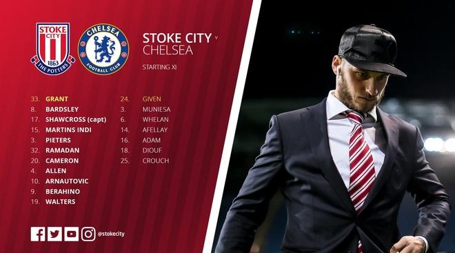 Tran Stoke vs Chelsea anh 8