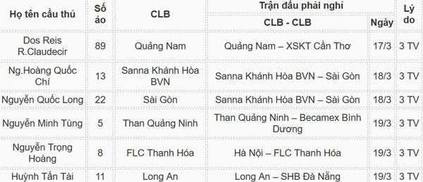 Tran CLB SLNA vs CLB HAGL anh 6
