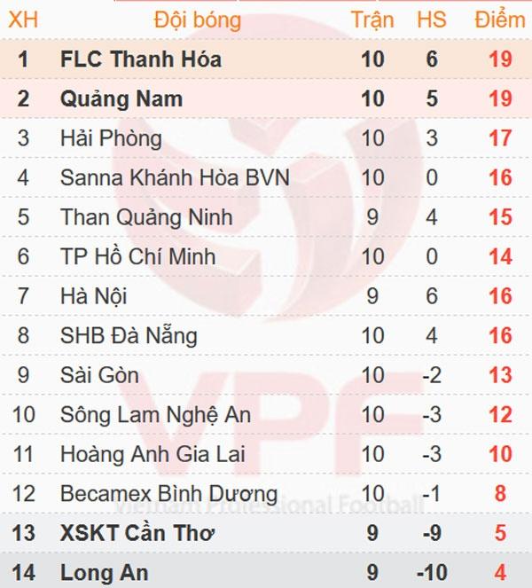 Trong tai bi phan ung sau khi CLB Thanh Hoa thua nguoc CLB Ha Noi 1-2 hinh anh 2