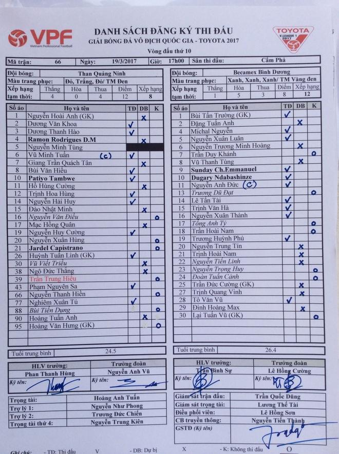 Trong tai bi phan ung sau khi CLB Thanh Hoa thua nguoc CLB Ha Noi 1-2 hinh anh 13