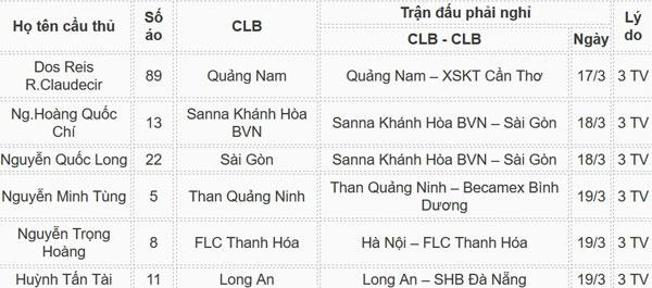 Trong tai bi phan ung sau khi CLB Thanh Hoa thua nguoc CLB Ha Noi 1-2 hinh anh 5