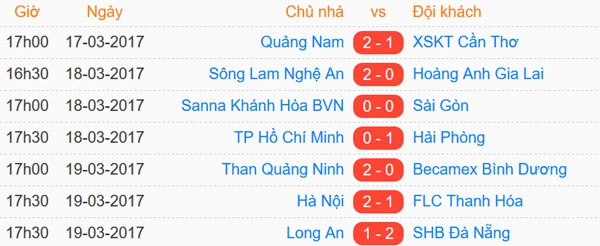 Trong tai bi phan ung sau khi CLB Thanh Hoa thua nguoc CLB Ha Noi 1-2 hinh anh 1