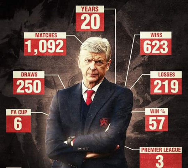 Cau thu Arsenal ung ho Wenger ky hop dong moi hinh anh 2