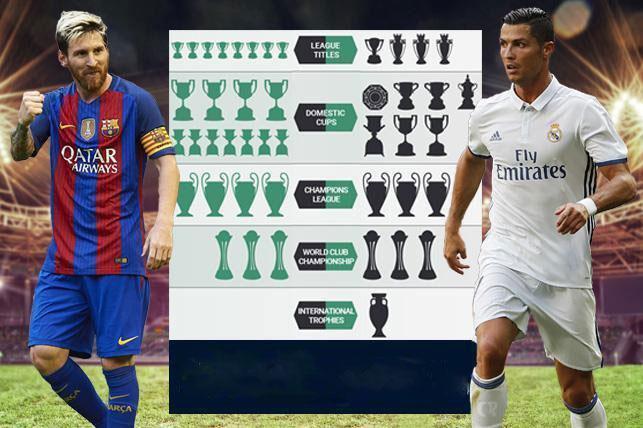 Lionel Messi va Iniesta chot tuong lai o Barca hinh anh 2