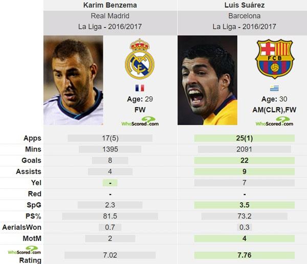 Real tu choi Luis Suarez vi Benzema anh 2
