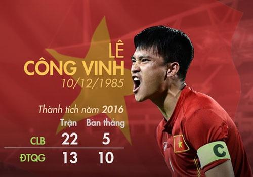 Noi buon sau 20 nam va chiec ao qua rong Cong Vinh de lai hinh anh