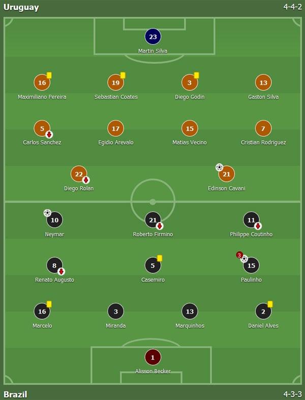 Tran Uruguay vs Brazil anh 1