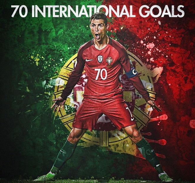 Ronaldo khen dong doi tren trang ca nhan anh 2