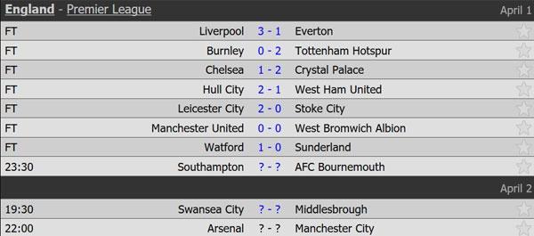 Chelsea bat ngo thua nguoc Crystal Palace 1-2 hinh anh 3