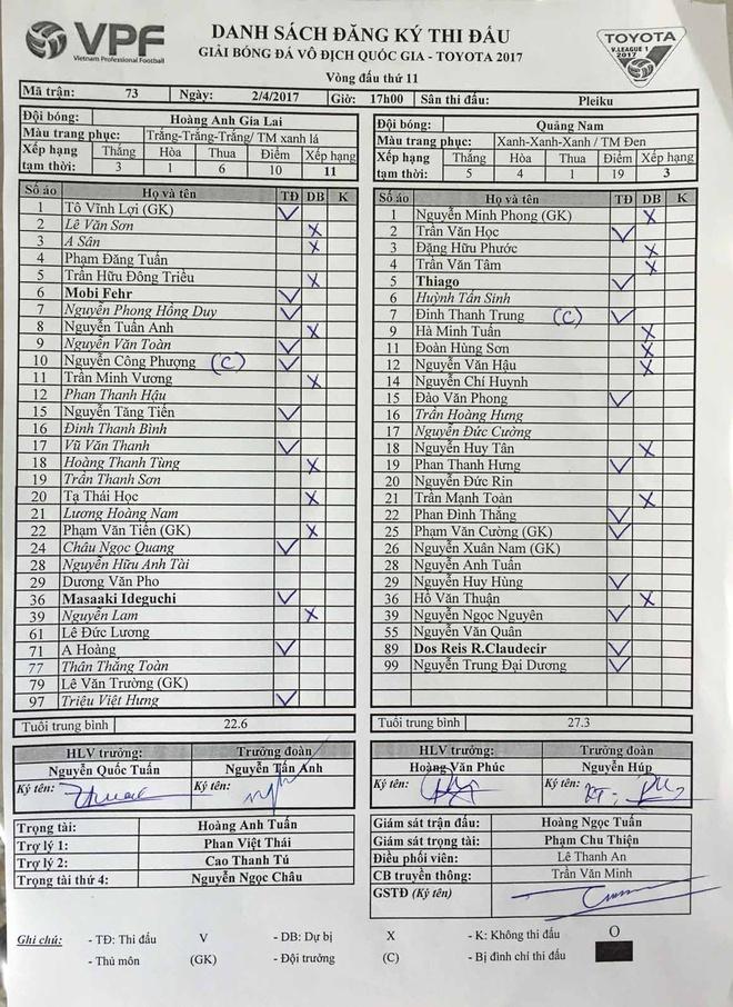 HAGL vs CLB Quang Nam (1-0): Cong Phuong gop dau an hinh anh 10
