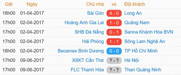 Tran HAGL vs CLB Quang Nam anh 1