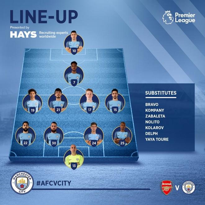 Tran Arsenal vs Man City anh 10