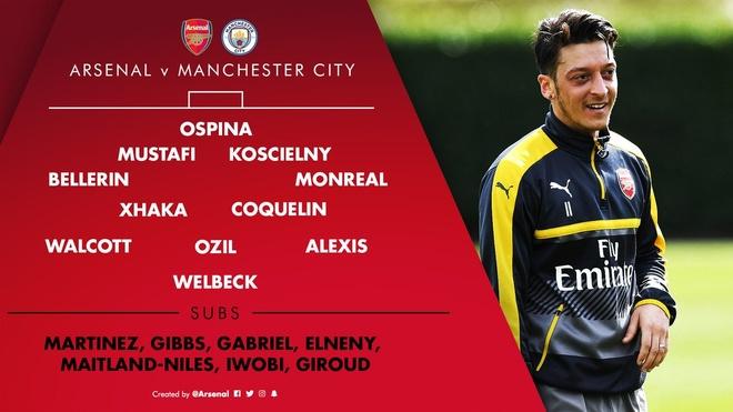 Tran Arsenal vs Man City anh 9