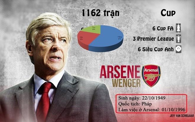 Tran Arsenal vs Man City anh 11