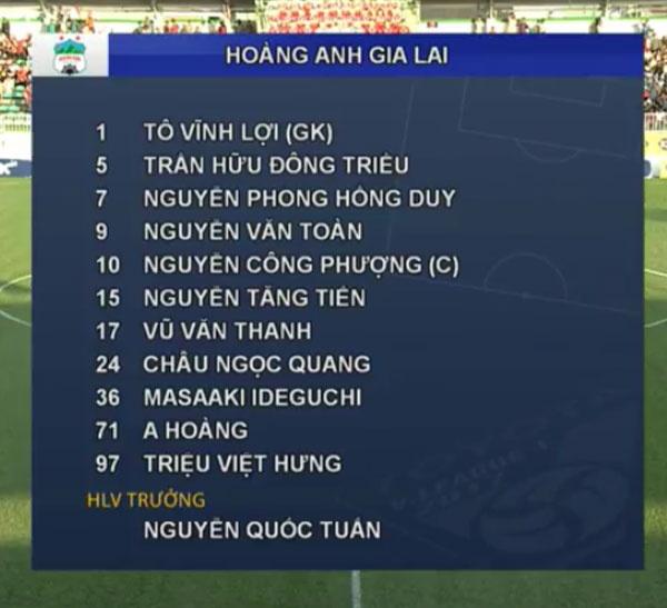 CLB HAGL 2-3 CLB Thanh Hoa: Cong Phuong ghi ban va kien tao hinh anh 18
