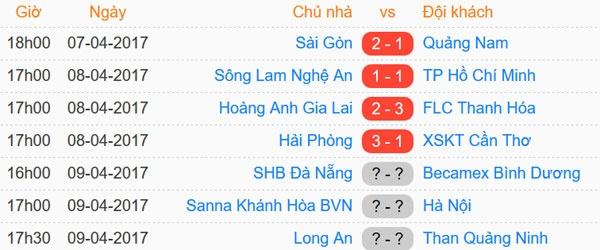 CLB HAGL 2-3 CLB Thanh Hoa: Cong Phuong ghi ban va kien tao hinh anh 1