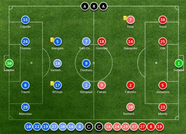 Falcao ghi ban giup Monaco bo xa PSG 6 diem hinh anh 1