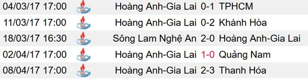 Cong Phuong co du suc cuu HAGL? anh 2
