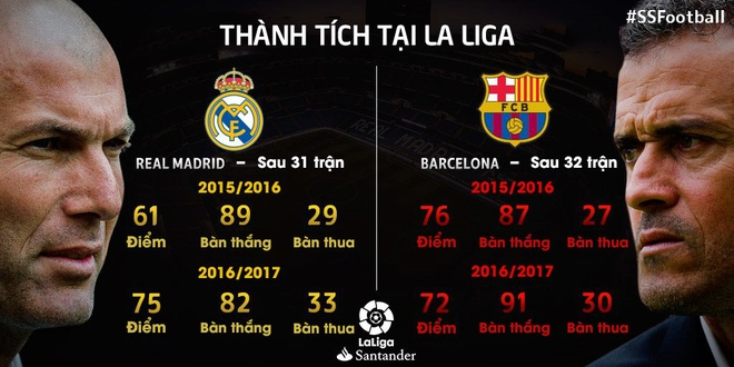 Fan Real doi loai Bale o El Clasico anh 2