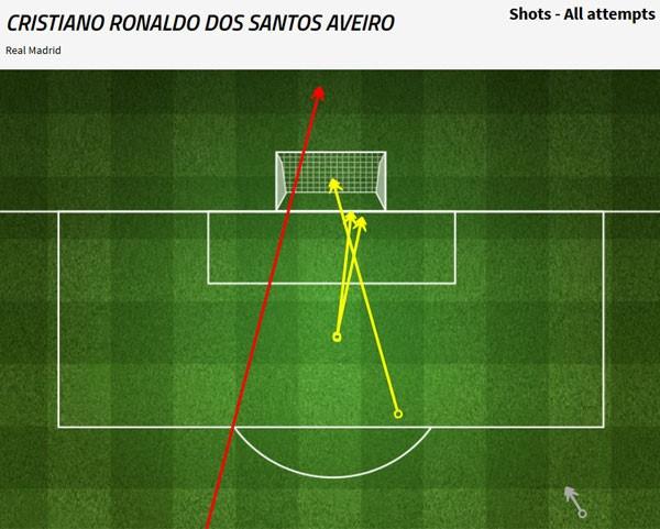 Ronaldo don con mua loi khen anh 2