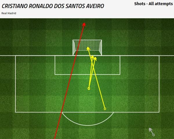 'That tuyet voi khi co Cristiano Ronaldo' hinh anh 2