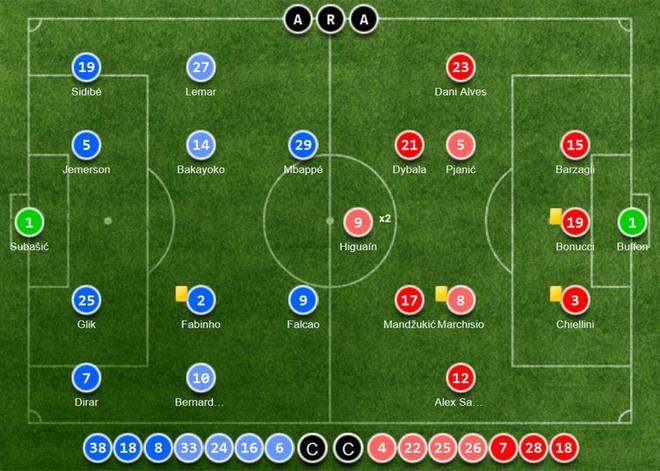 Tran AS Monaco vs Juve anh 2