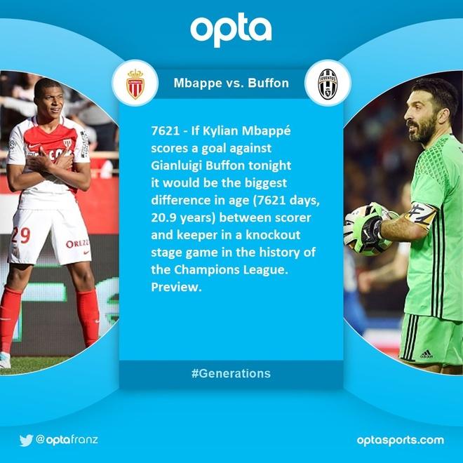 Tran AS Monaco vs Juve anh 13