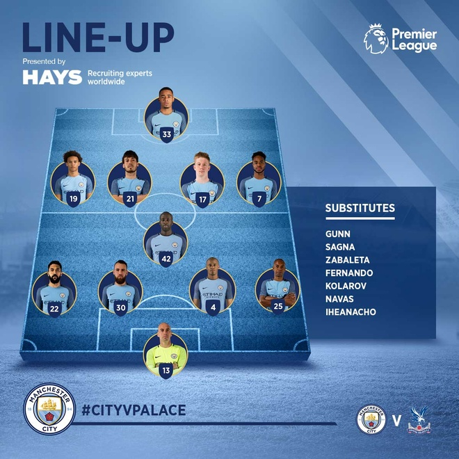 Man City vs Crystal Palace (5-0): Thay tro Guardiola vao top 3 hinh anh 11