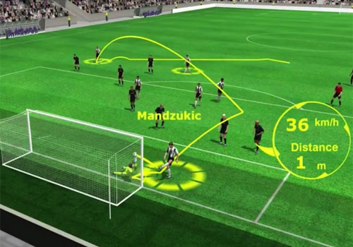 Highlights 3D Juve 2-1 AS Monaco hinh anh