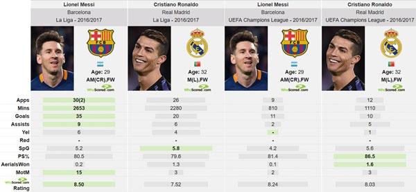 Messi tuc gian vi Qua bong vang anh 2