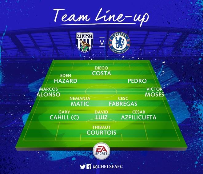 Chelsea vo dich Premier League truoc 2 vong dau hinh anh 16