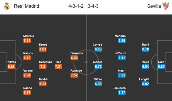 Zidane giao nhiem vu ghi ban cho Ronaldo, benh vuc Benzema hinh anh 2