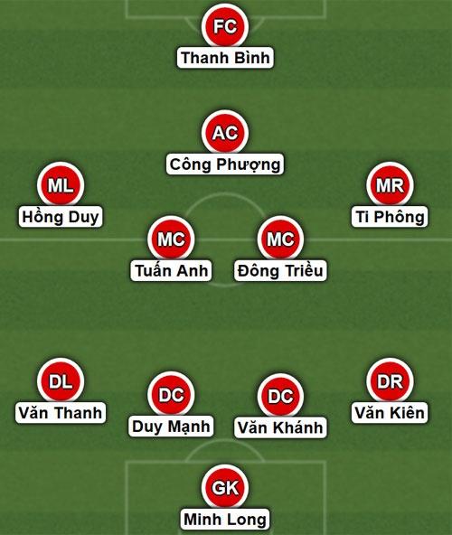 U22 Viet Nam vs U20 Argentina (0-5): That bai nang ne hinh anh 14